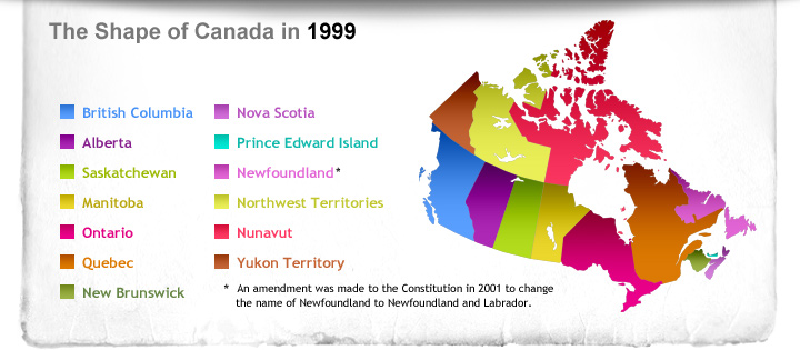 The Shape of Canada in 1999