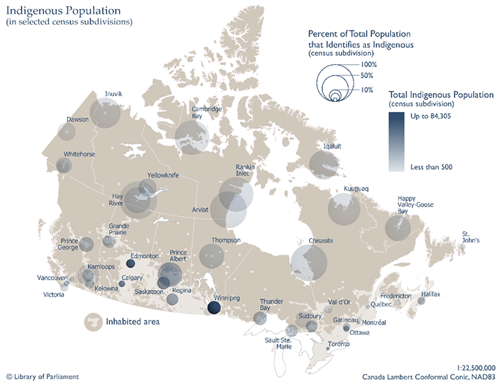 Figure 1 is a map of Canada that shows the total population that identifies as Indigenous in selected census subdivisions across the country and as a percentage of the overall population in each subdivision. Winnipeg census subdivision had the largest population of Indigenous people in 2016, at 84,305, or more than 10% of the overall population. While several census subdivisions, in particular in northern Canada, had concentrations of Indigenous people approaching 100% of the total population, their total populations were comparatively lower than some southern urban locations.